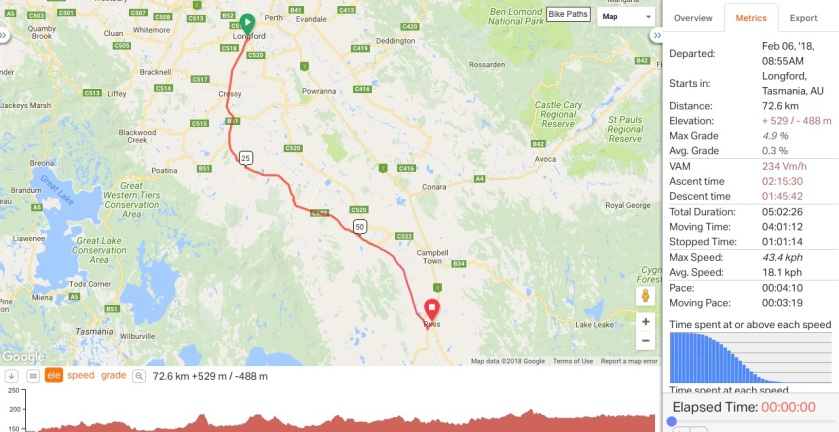Ride with GPS Longford to Ross