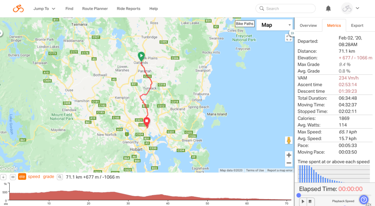 Longford to Hobart. Leg 3
