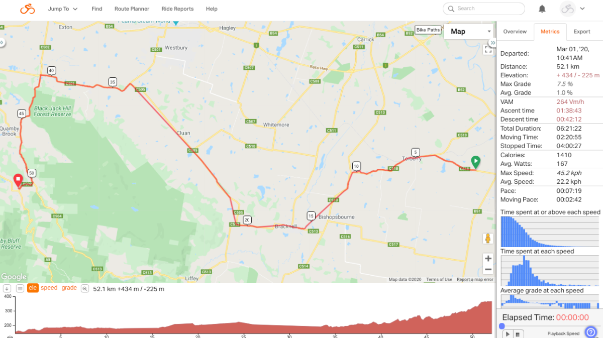 S36O.  Longford – Golden Valley – Longford