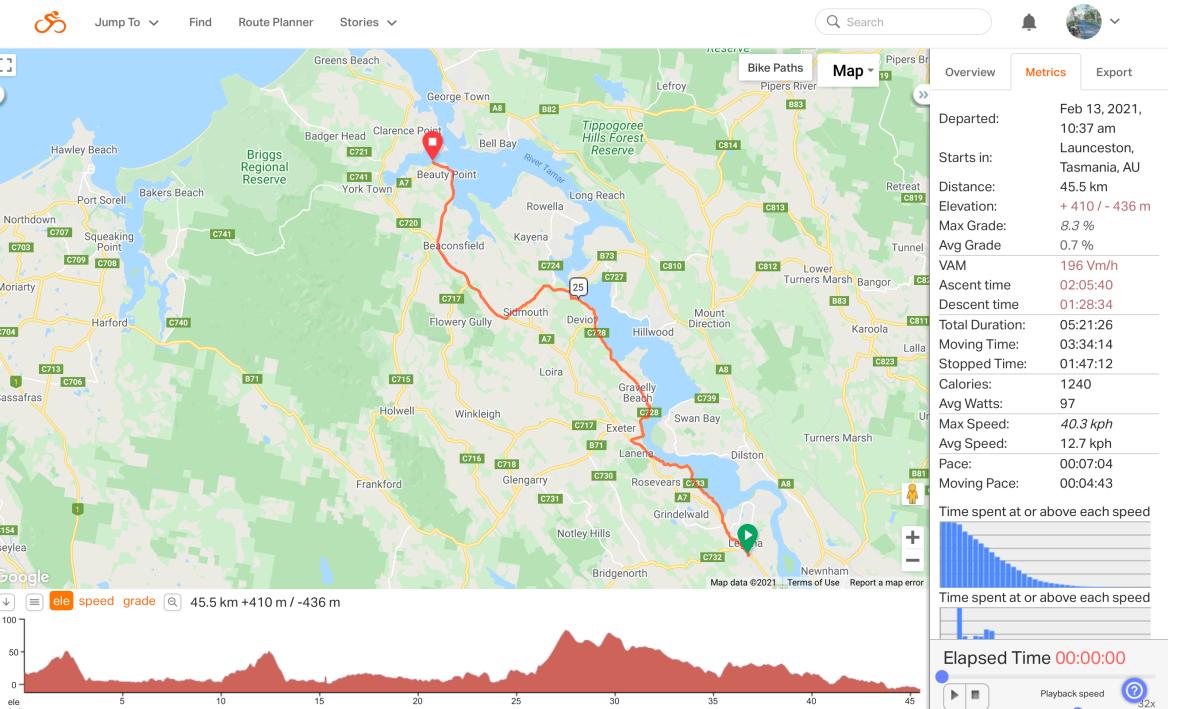 Northern Tassie Tour – Day2