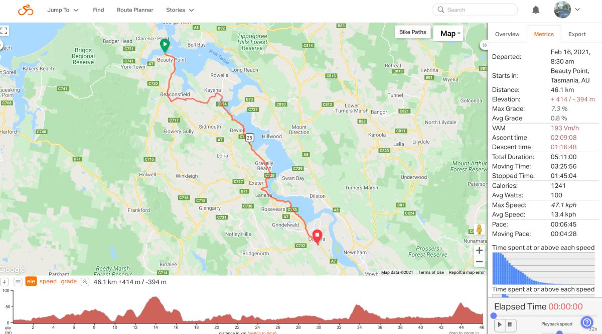 Northern Tassie Tour – Day5